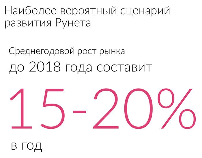 Сценарий Рунета4
